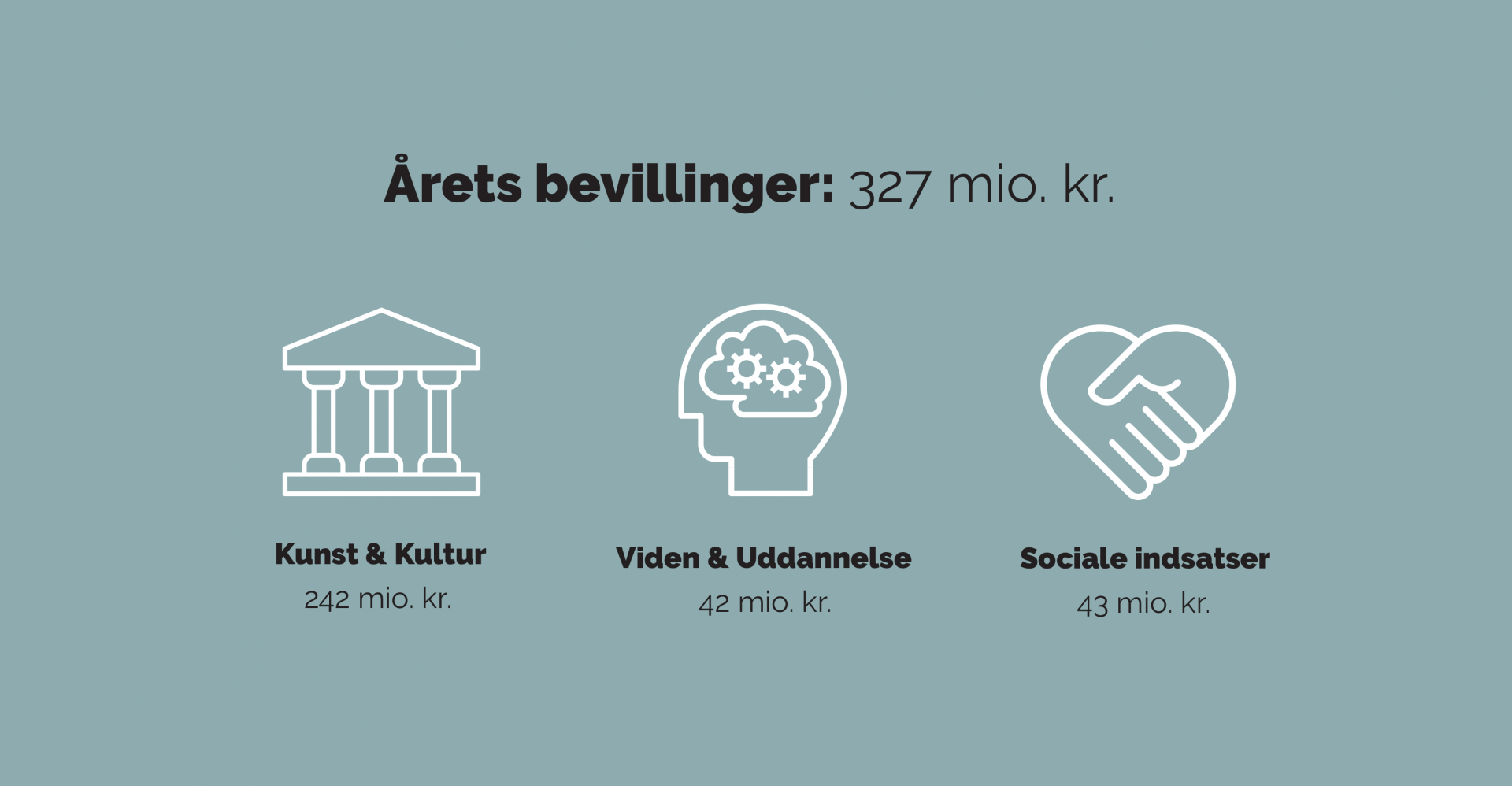 https://augustinusfonden.dk/wp-content/uploads/2021/03/uddelinger-3_1920x998_acf_cropped.png